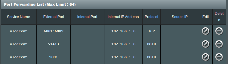 Screenshot_2020-11-20 ASUS Wireless Router RT-AC68U - Virtual Server Port Forwarding.png