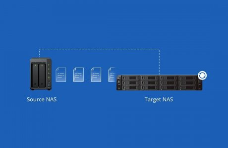 Upgrade Your Synology NAS with Migration Assistant | Synology